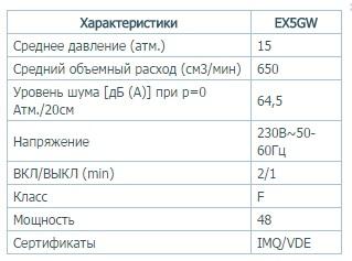 характеристики помпы (насоса) ulka ex5gw